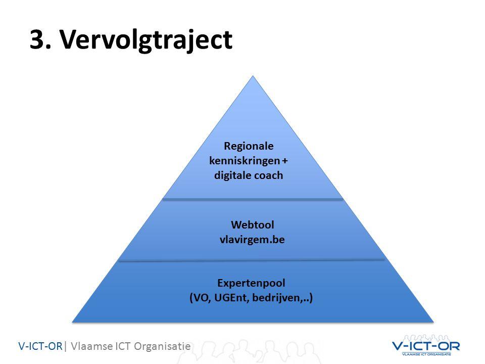 3. Vervolgtraject Expertenpool (VO, UGEnt, bedrijven,..) Webtool vlavirgem.be Regionale kenniskringen + digitale coach