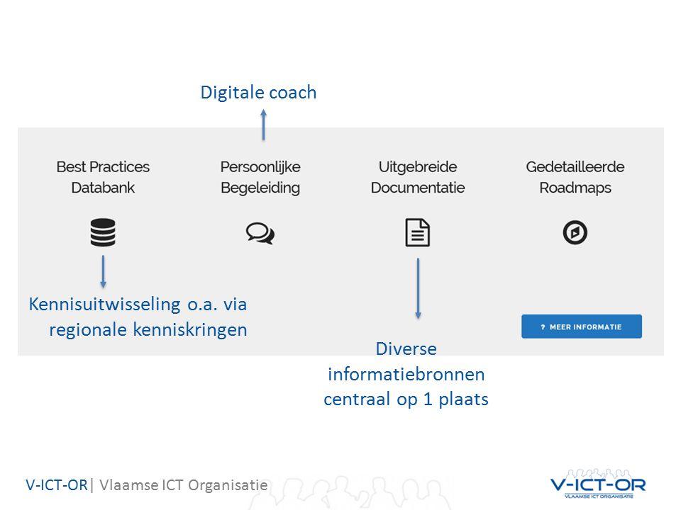 V-ICT-OR| Vlaamse ICT Organisatie Digitale coach Kennisuitwisseling o.a. via regionale kenniskringen Diverse informatiebronnen centraal op 1 plaats