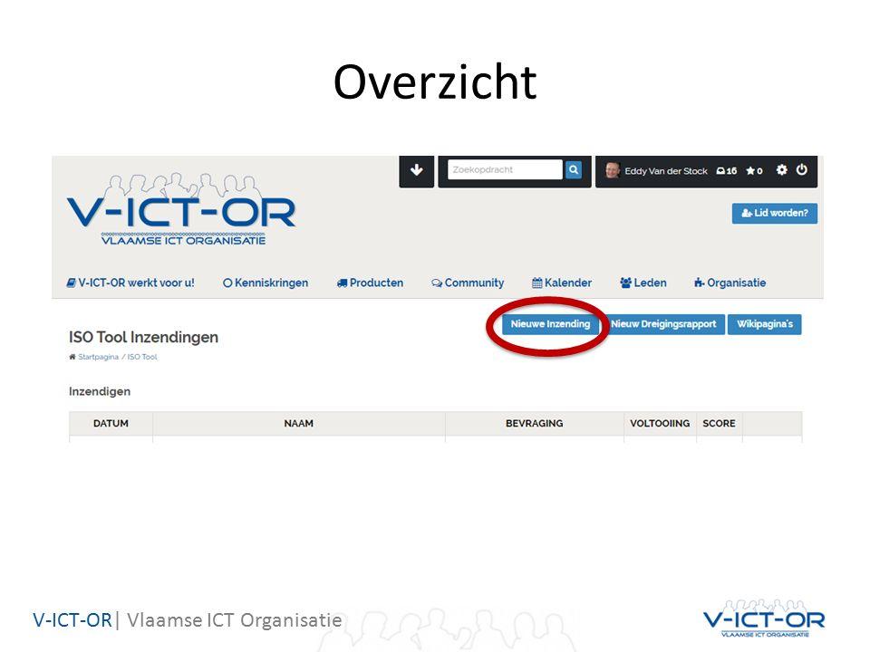 V-ICT-OR| Vlaamse ICT Organisatie Overzicht