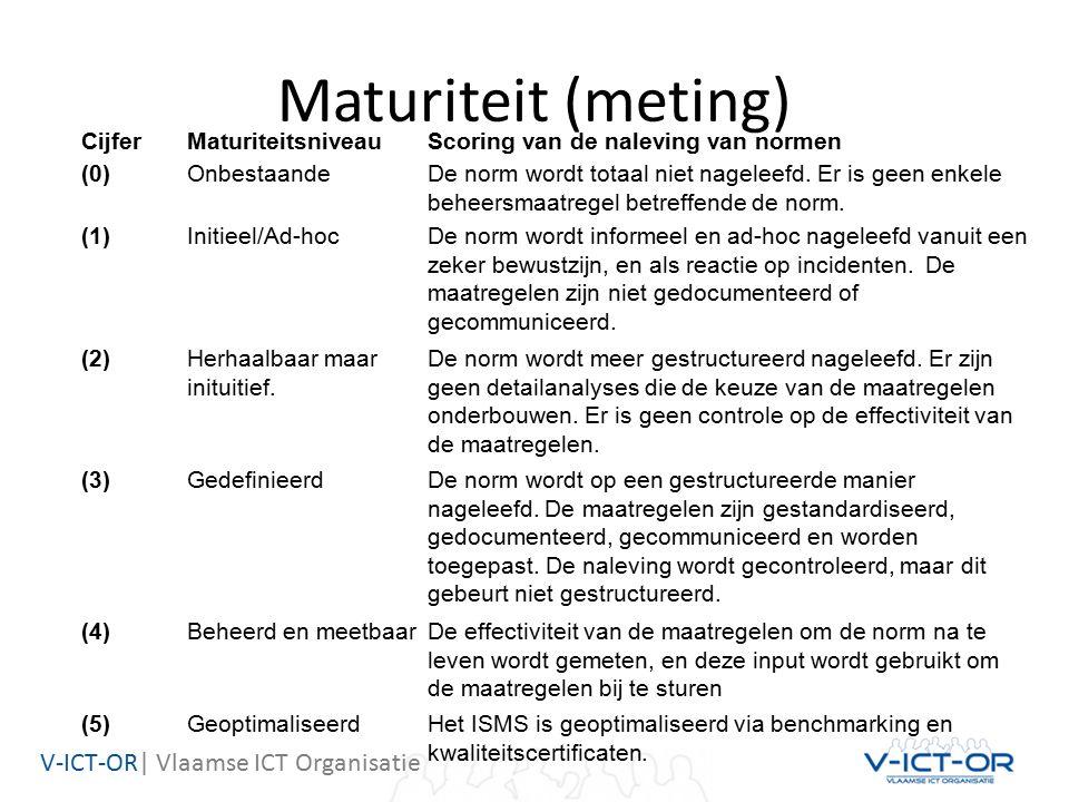 V-ICT-OR| Vlaamse ICT Organisatie Maturiteit (meting) CijferMaturiteitsniveauScoring van de naleving van normen (0)OnbestaandeDe norm wordt totaal niet nageleefd.