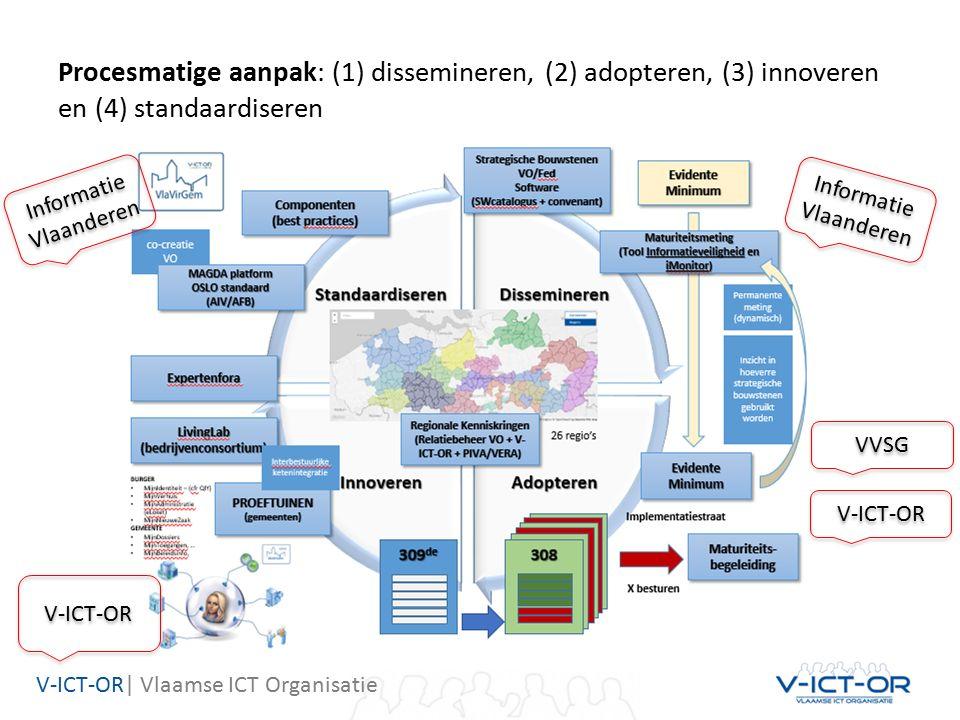 Procesmatige aanpak: (1) dissemineren, (2) adopteren, (3) innoveren en (4) standaardiseren Informatie Vlaanderen VVSG V-ICT-OR Informatie Vlaanderen V-ICT-OR