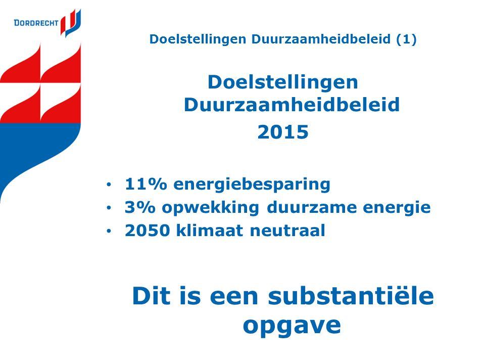 Doelstellingen Duurzaamheidbeleid (2) Kwantificeren Doelstelling Rekeneenheid 1 Joule (= 1 Ws) Totaal energiegebruik Dordrecht (2009) 16.8 PetaJoule =16.8 10 15 Joule Doelstelling energie beleid richt zich op beïnvloedbaar energiegebruik 4.4 PetaJoule =4.4 10 15 Joule (niet beinvloedbaar 12.4 PetaJoule)