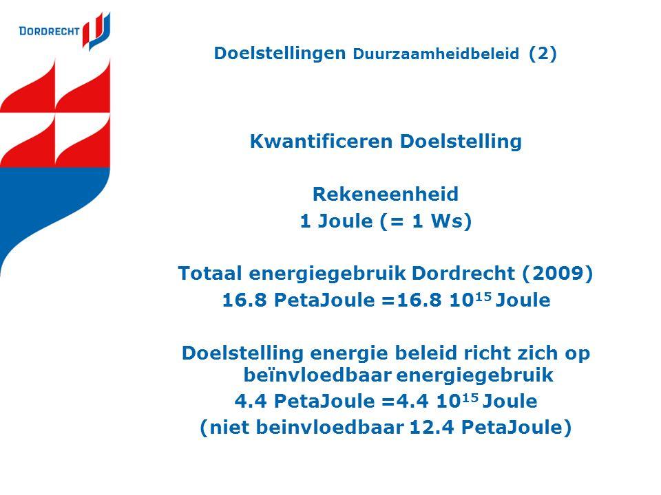 Doelstellingen Duurzaamheidbeleid (2) Kwantificeren Doelstelling Rekeneenheid 1 Joule (= 1 Ws) Totaal energiegebruik Dordrecht (2009) 16.8 PetaJoule =