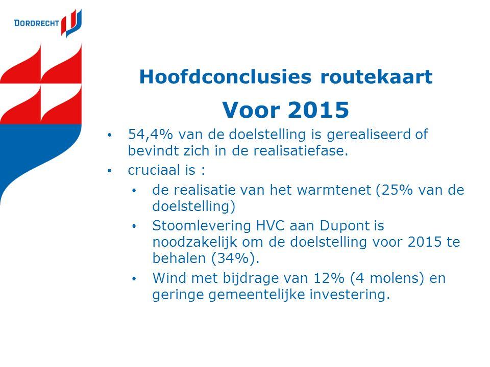 Hoofdconclusies routekaart Voor 2015 54,4% van de doelstelling is gerealiseerd of bevindt zich in de realisatiefase. cruciaal is : de realisatie van h