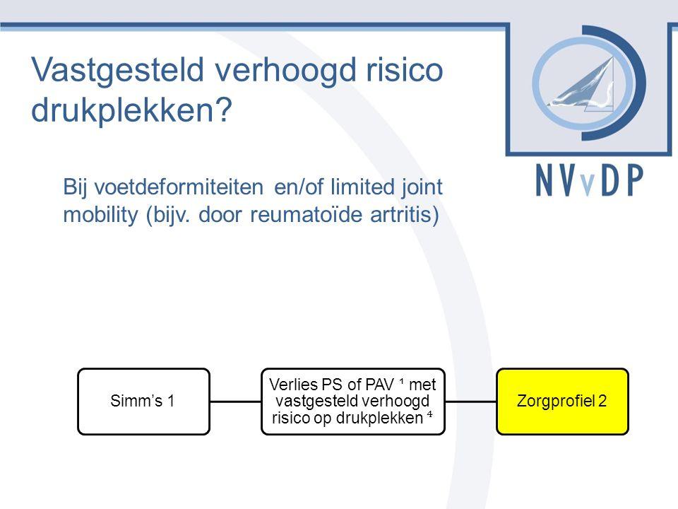 Vastgesteld verhoogd risico drukplekken.