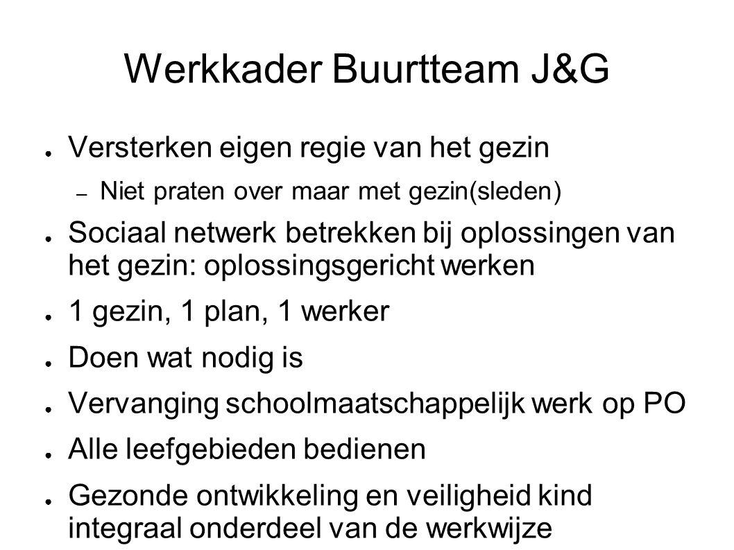 Werkkader Buurtteam J&G ● Versterken eigen regie van het gezin – Niet praten over maar met gezin(sleden) ● Sociaal netwerk betrekken bij oplossingen v