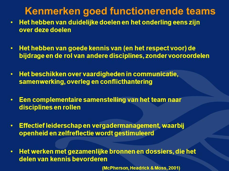 Kenmerken goed functionerende teams Het hebben van duidelijke doelen en het onderling eens zijn over deze doelen Het hebben van goede kennis van (en het respect voor) de bijdrage en de rol van andere disciplines, zonder vooroordelen Het beschikken over vaardigheden in communicatie, samenwerking, overleg en conflicthantering Een complementaire samenstelling van het team naar disciplines en rollen Effectief leiderschap en vergadermanagement, waarbij openheid en zelfreflectie wordt gestimuleerd Het werken met gezamenlijke bronnen en dossiers, die het delen van kennis bevorderen (McPherson, Headrick & Moss, 2001)