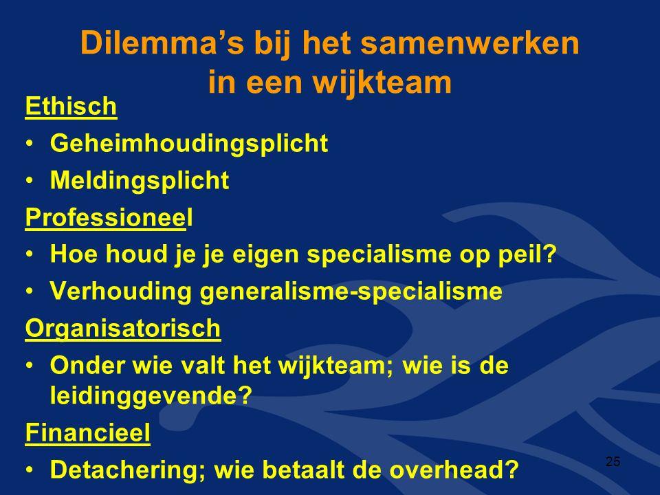 Dilemma's bij het samenwerken in een wijkteam Ethisch Geheimhoudingsplicht Meldingsplicht Professioneel Hoe houd je je eigen specialisme op peil.