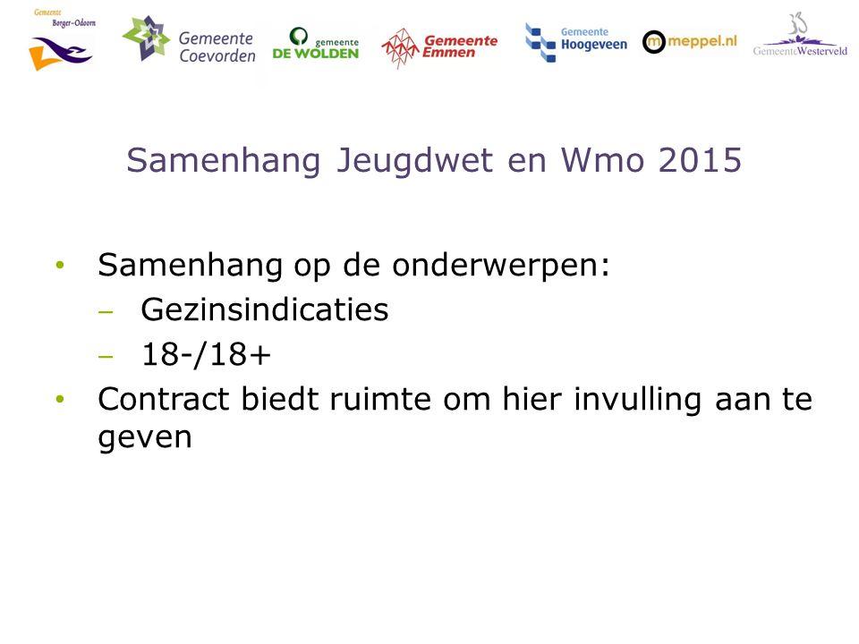 Samenhang Jeugdwet en Wmo 2015 Samenhang op de onderwerpen: ‒ Gezinsindicaties ‒ 18-/18+ Contract biedt ruimte om hier invulling aan te geven