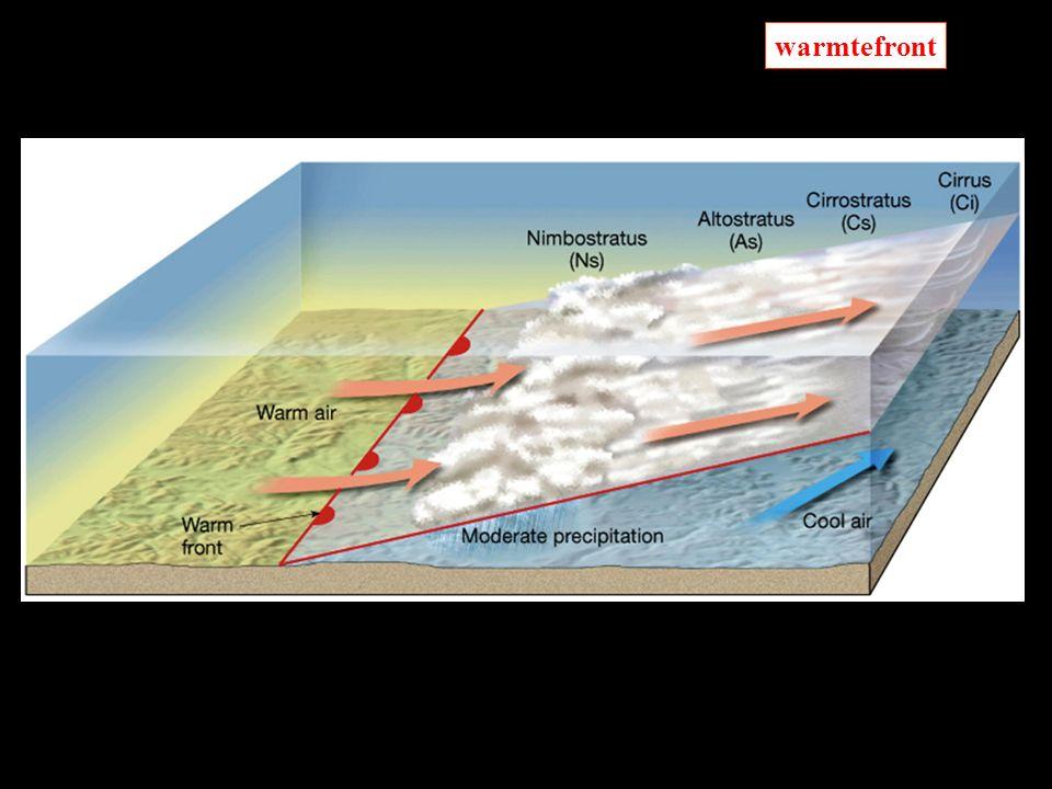 Besluit: A.Lagedrukkernen met fronten ontstaan op gematigde breedten door de botsing van luchtsoorten.
