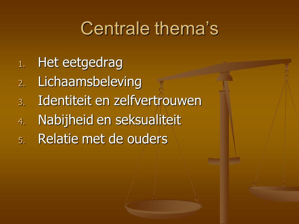 Centrale thema's 1. Het eetgedrag 2. Lichaamsbeleving 3.