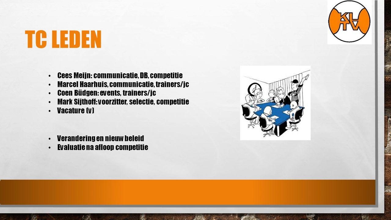 TC LEDEN Cees Meijn: communicatie, DB, competitie Marcel Haarhuis, communicatie, trainers/jc Coen Büdgen: events, trainers/jc Mark Sijthoff: voorzitter, selectie, competitie Vacature (v) Verandering en nieuw beleid Evaluatie na afloop competitie