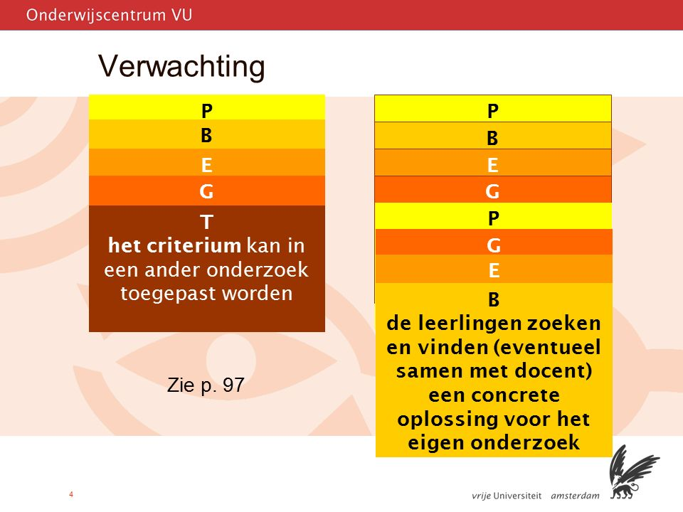 4 Verwachting P een voorbeeld wordt geproblematiseerd B de leerlingen zoeken en vinden (eventueel samen met docent) een concrete oplossing voor het vo