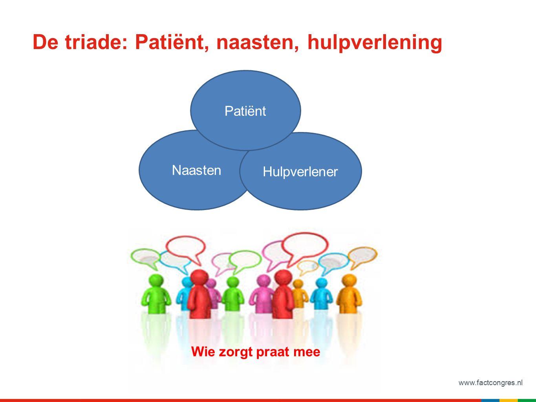 www.factcongres.nl De triade: Patiënt, naasten, hulpverlening Naasten Hulpverlener Patiënt Wie zorgt praat mee