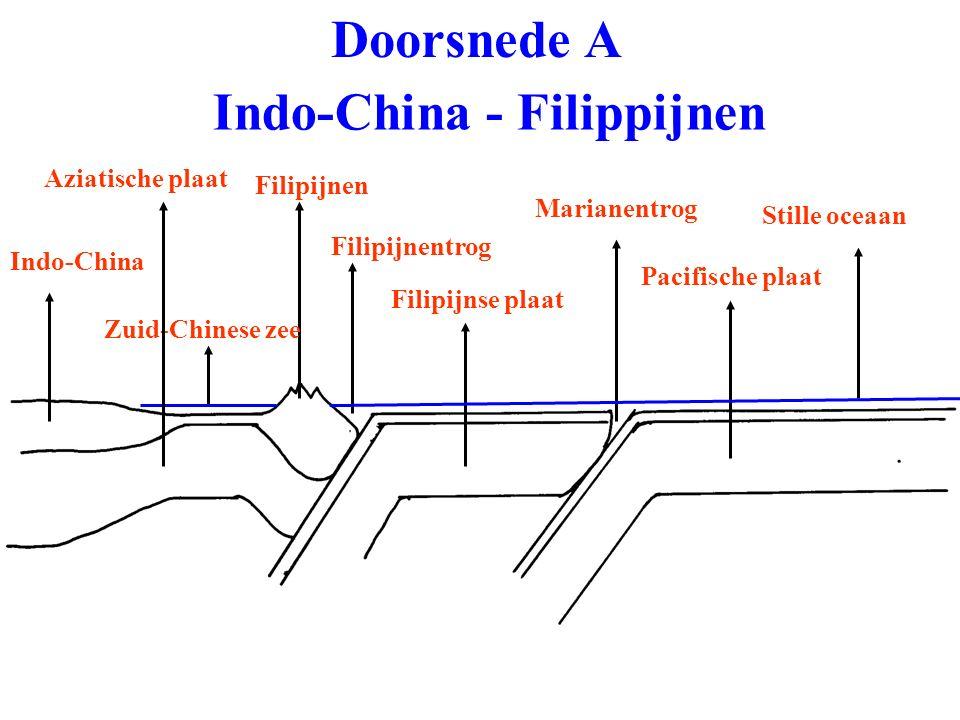 Doorsnede A Indo-China Zuid-Chinese zee Aziatische plaat Filipijnen Filipijnentrog Filipijnse plaat Marianentrog Stille oceaan Pacifische plaat Indo-China - Filippijnen
