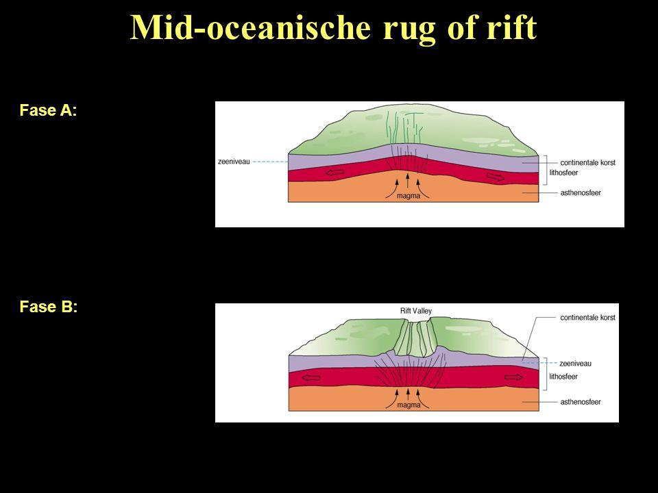 Mid-oceanische rug of rift Fase A: Fase B: