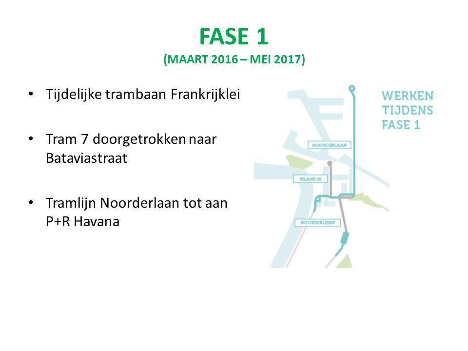FASE 1 (MAART 2016 – MEI 2017) Tijdelijke trambaan Frankrijklei Tram 7 doorgetrokken naar Bataviastraat Tramlijn Noorderlaan tot aan P+R Havana