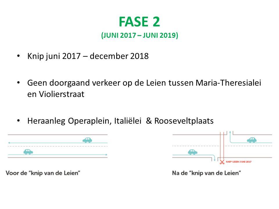 FASE 2 (JUNI 2017 – JUNI 2019) Knip juni 2017 – december 2018 Geen doorgaand verkeer op de Leien tussen Maria-Theresialei en Violierstraat Heraanleg O