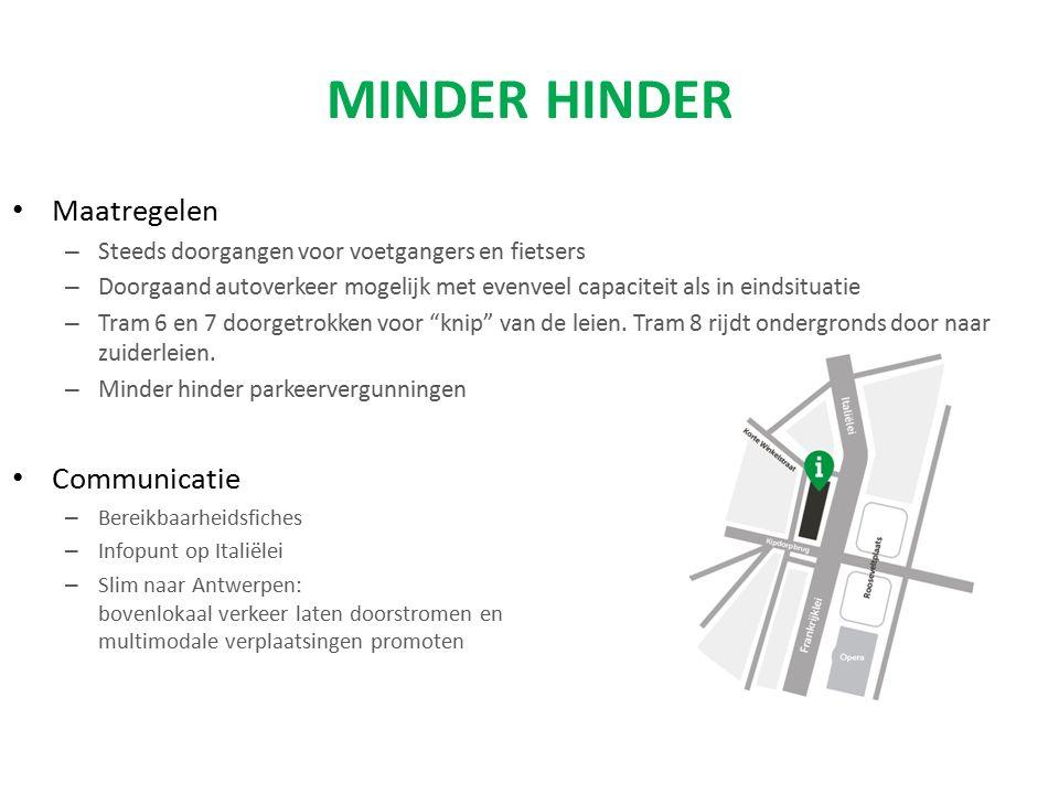 MINDER HINDER Maatregelen – Steeds doorgangen voor voetgangers en fietsers – Doorgaand autoverkeer mogelijk met evenveel capaciteit als in eindsituati