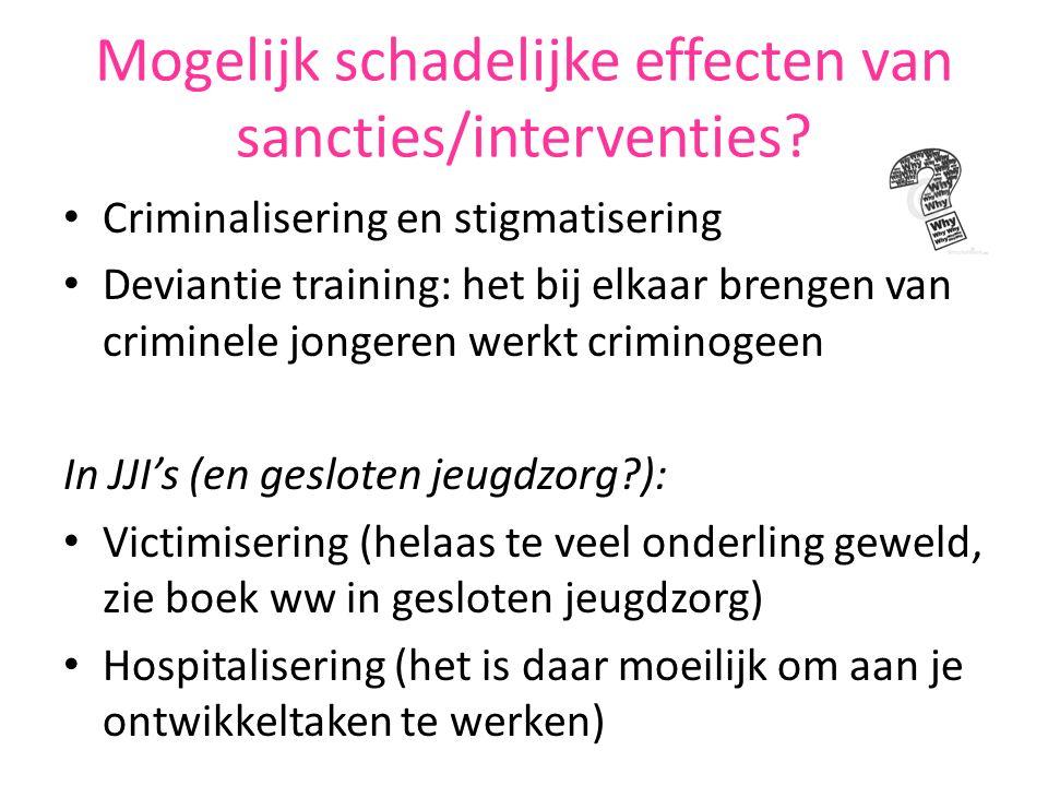 Mogelijk schadelijke effecten van sancties/interventies.