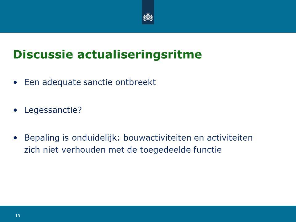 Discussie actualiseringsritme Een adequate sanctie ontbreekt Legessanctie.