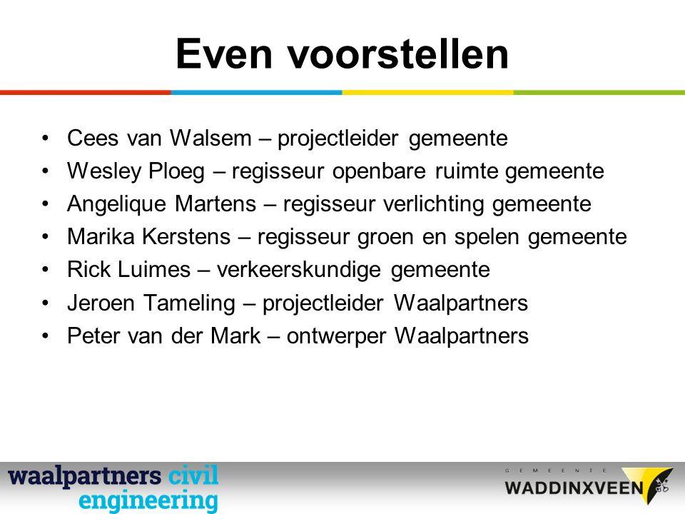 Definitief Ontwerp Sparrengaarde Wilgenhorst Peppelhorst Elzenhorst