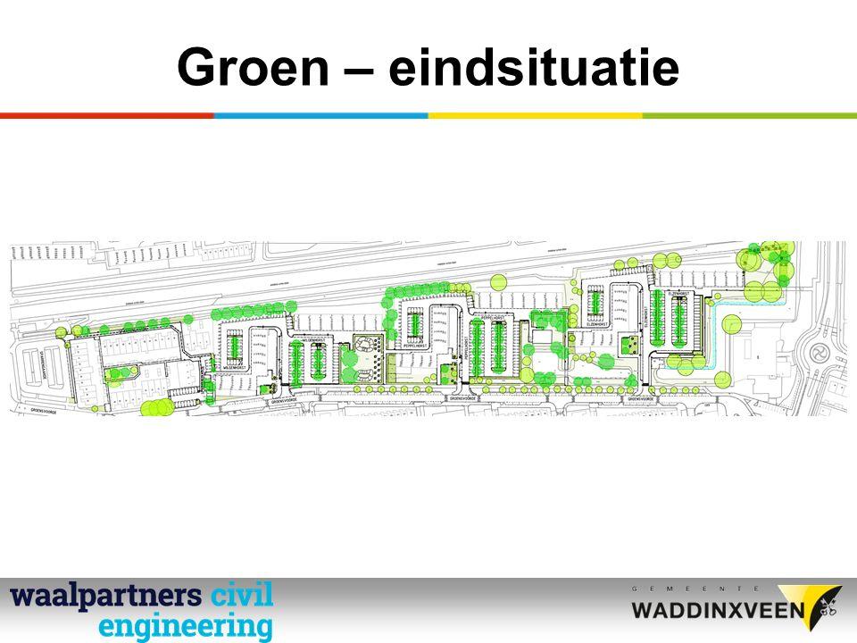 Groen – eindsituatie