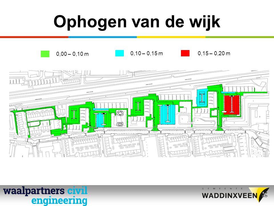 Ophogen van de wijk 0,00 – 0,10 m NOG INVOEGEN TEKENING OPHOGING 0,10 – 0,15 m0,15 – 0,20 m