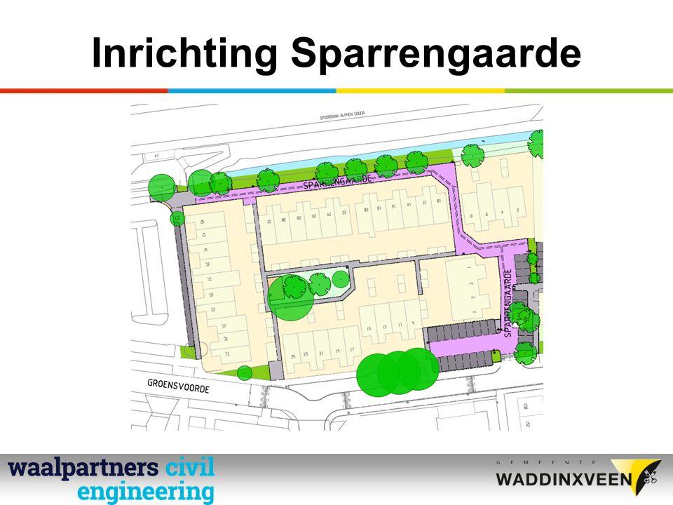 Inrichting Sparrengaarde