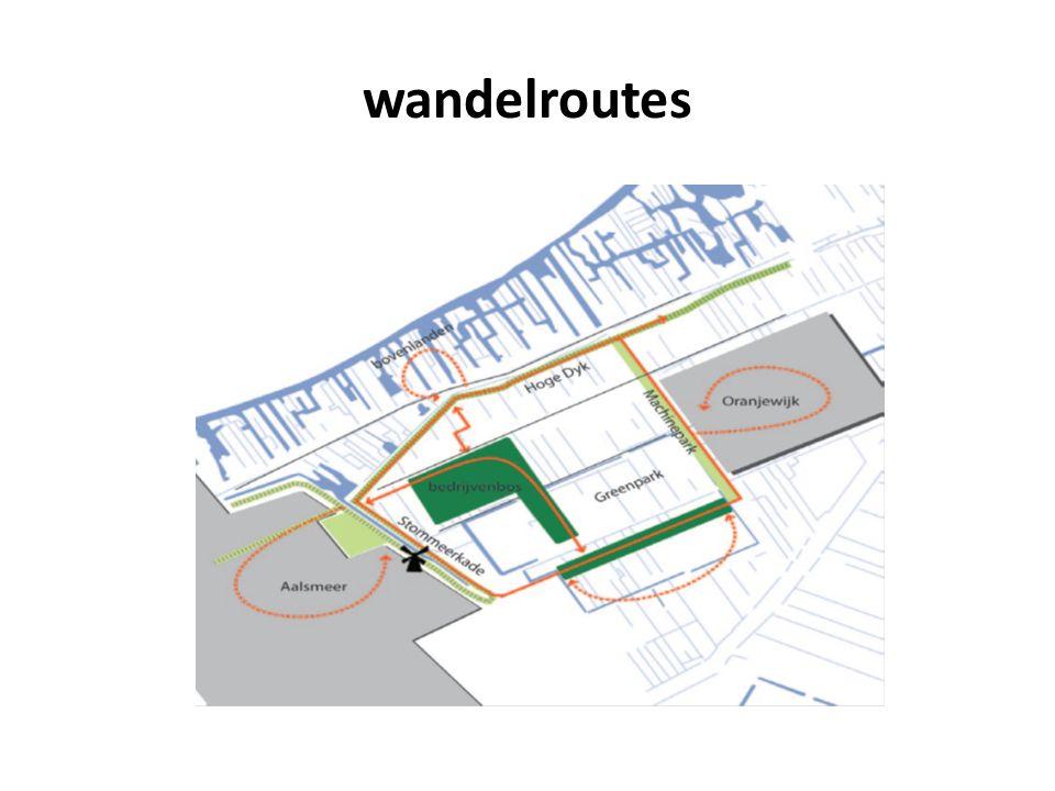 wandelroutes