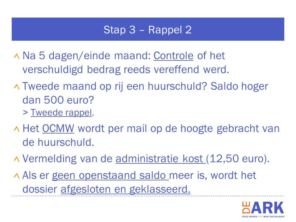 Stap 3 – Rappel 2 Na 5 dagen/einde maand: Controle of het verschuldigd bedrag reeds vereffend werd.