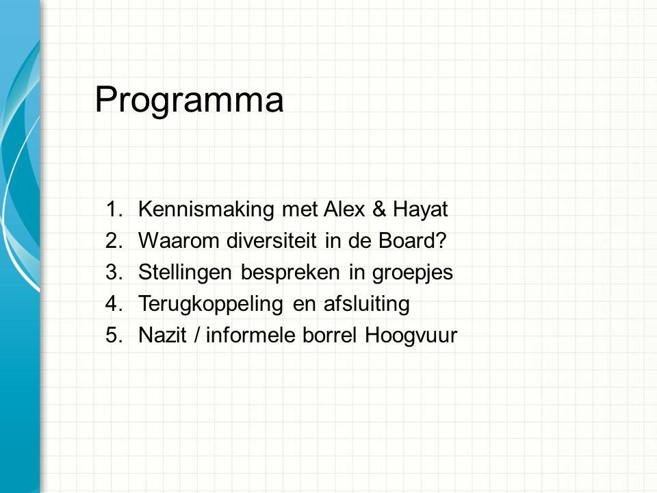 Programma 1.Kennismaking met Alex & Hayat 2.Waarom diversiteit in de Board.