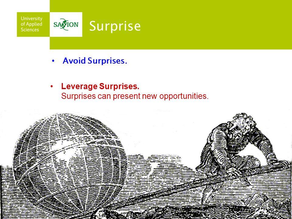 30 Surprise Avoid Surprises. Leverage Surprises. Surprises can present new opportunities.