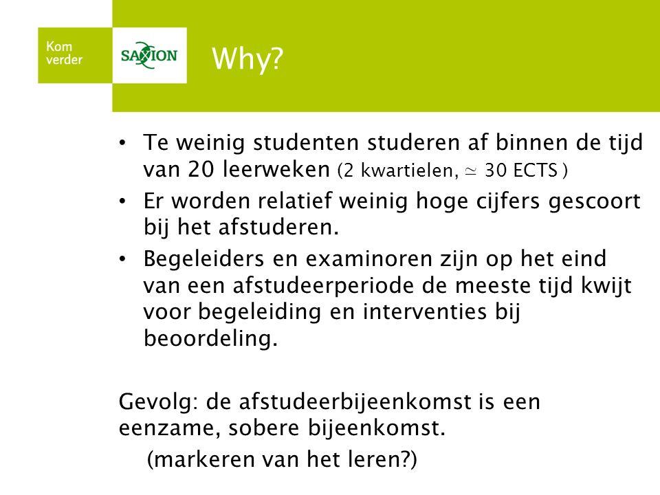 Programma Aanleiding (why ) Doel Knelpunten Didactische aanpak Interventies De afstudeerkring – Wat is het en waarom van belang.