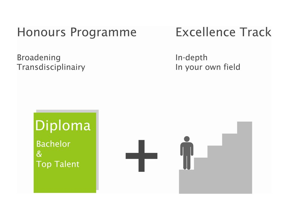 Good to know Selection procedure Requirements to obtain certification – Duration of the bachelor study: nominal – Grade for bachelor graduation: minimal 7 Community Top Talent Student union: Salio