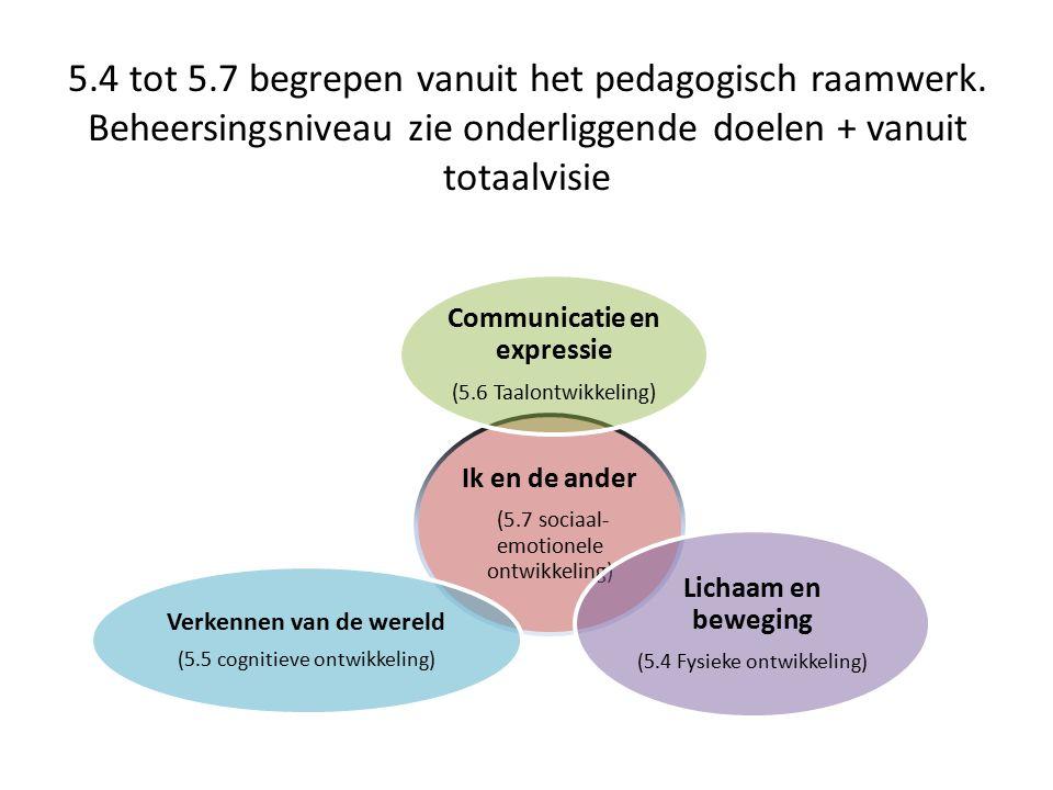 5.4 tot 5.7 begrepen vanuit het pedagogisch raamwerk. Beheersingsniveau zie onderliggende doelen + vanuit totaalvisie Ik en de ander (5.7 sociaal- emo