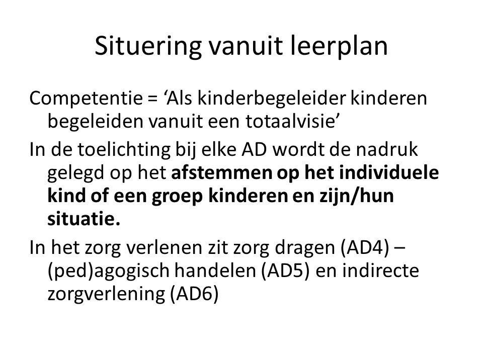 Begrip ACTIVITEITEN in leerplan (5.12 tot 5.14)