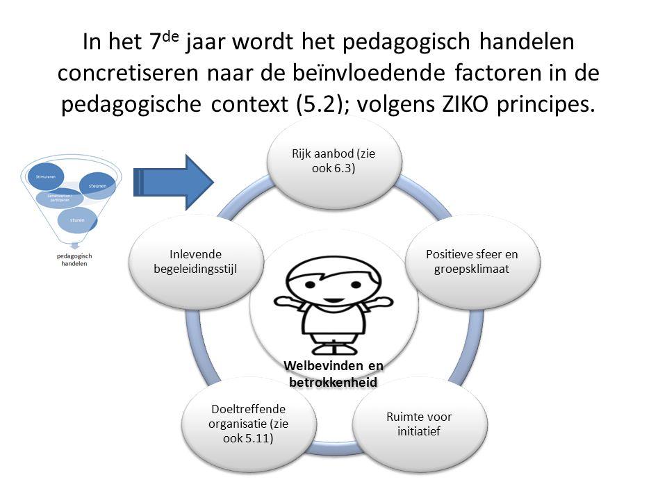 In het 7 de jaar wordt het pedagogisch handelen concretiseren naar de beïnvloedende factoren in de pedagogische context (5.2); volgens ZIKO principes.