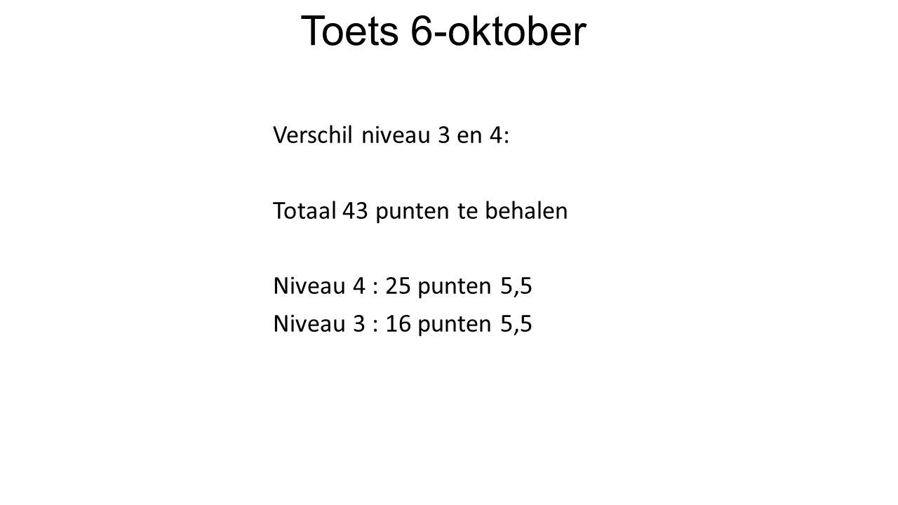 Toets 6-oktober Verschil niveau 3 en 4: Totaal 43 punten te behalen Niveau 4 : 25 punten 5,5 Niveau 3 : 16 punten 5,5