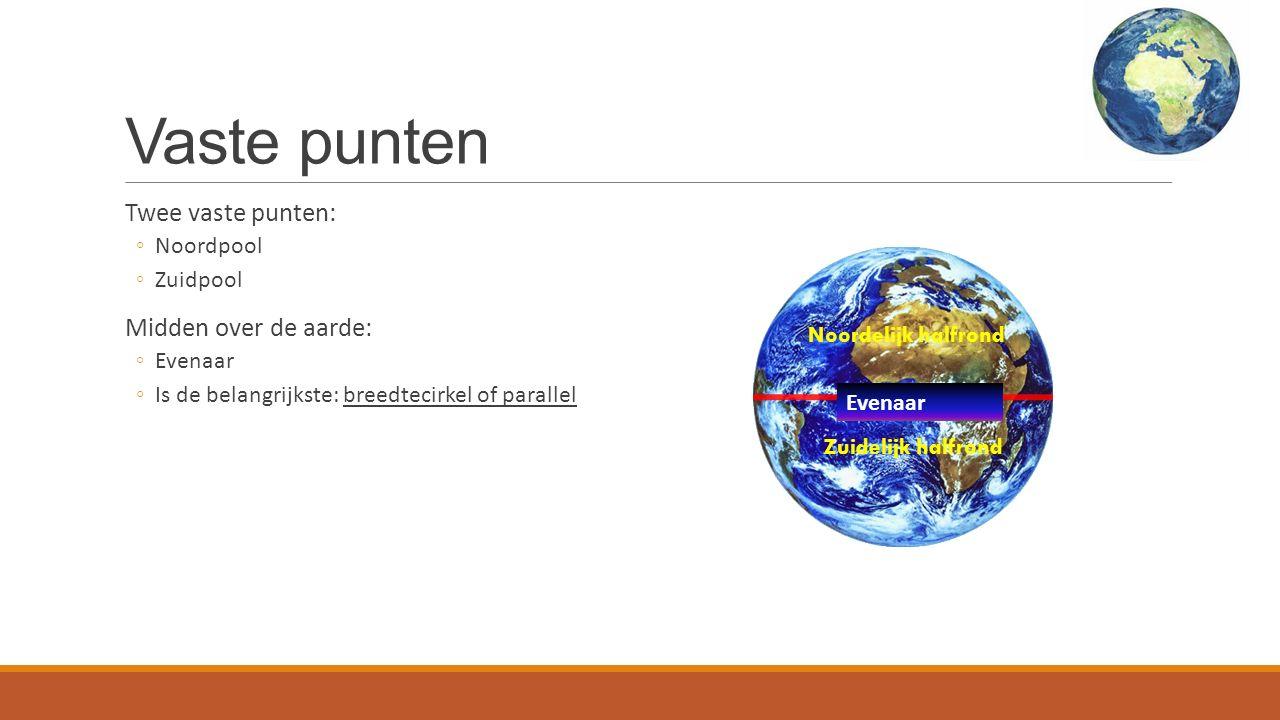 Vaste punten Twee vaste punten: ◦Noordpool ◦Zuidpool Midden over de aarde: ◦Evenaar ◦Is de belangrijkste: breedtecirkel of parallel Noordelijk halfrond Zuidelijk halfrond Evenaar