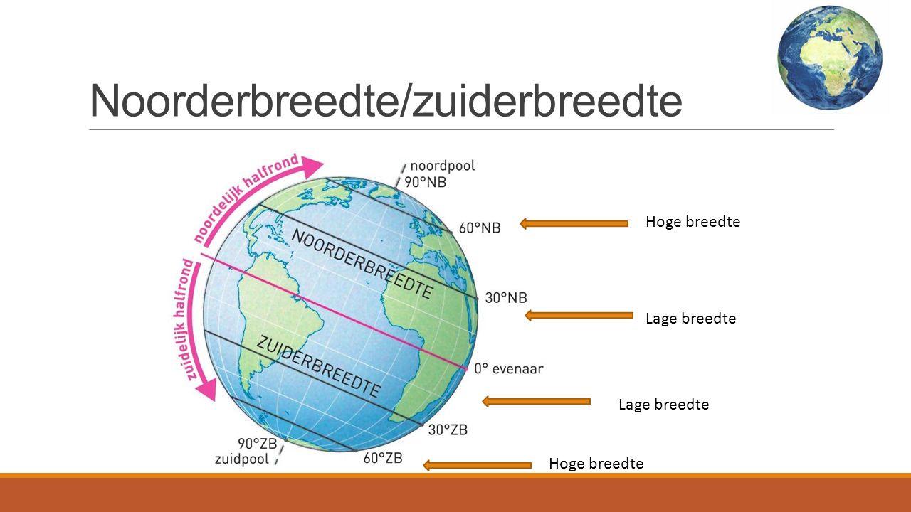 Noorderbreedte/zuiderbreedte Hoge breedte Lage breedte