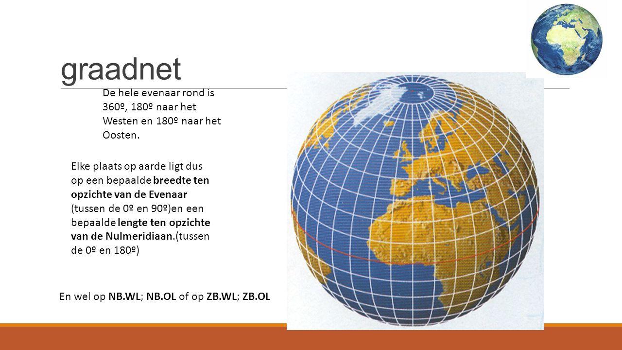 graadnet De hele evenaar rond is 360º, 180º naar het Westen en 180º naar het Oosten.
