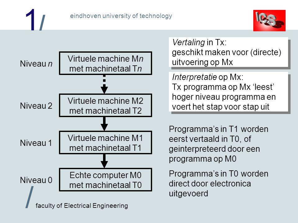 1/1/ / faculty of Electrical Engineering eindhoven university of technology Echte computer M0 met machinetaal T0 Niveau 0 Virtuele machine M1 met mach