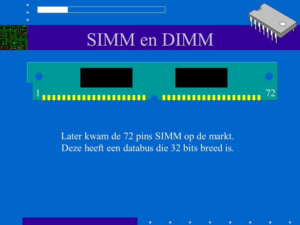 SIMM en DIMM SIMMs hebben aan beide kanten contacten. Elk contact aan de voorzijde is echter doorverbonden met het overeenstemmende contact aan de ach