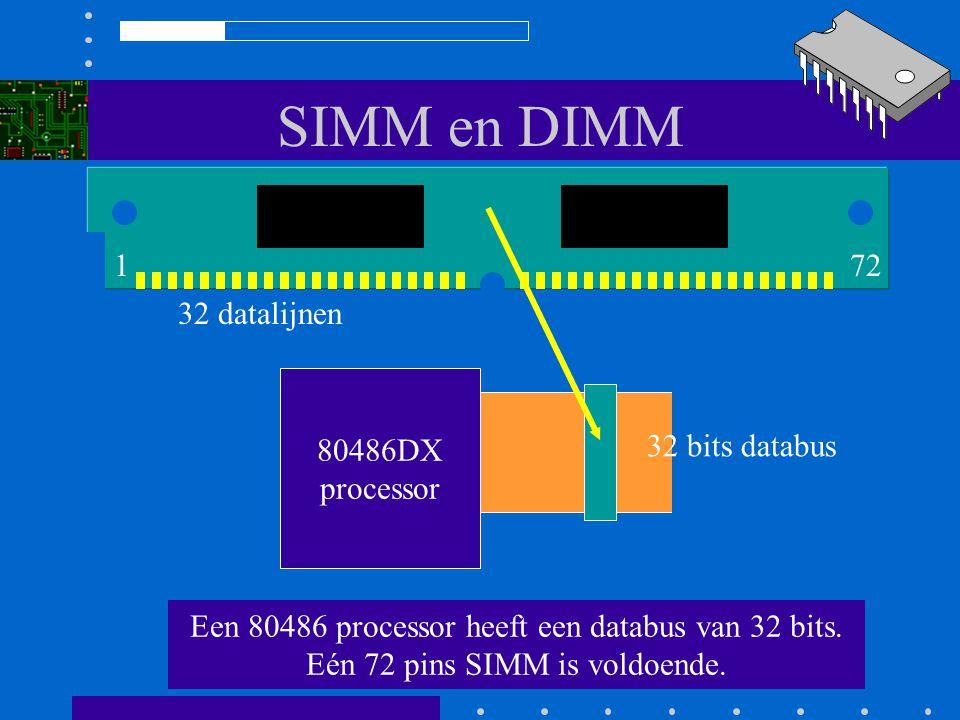SIMM en DIMM Later kwam de 72 pins SIMM op de markt. Deze heeft een databus die 32 bits breed is. 172