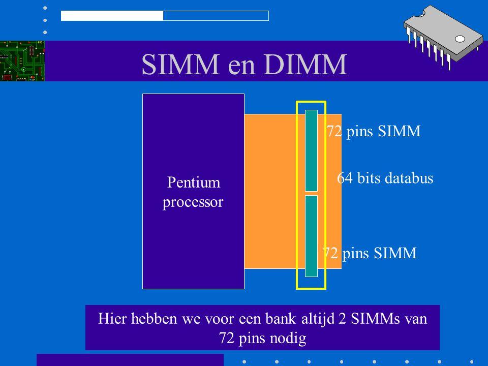 SIMM en DIMM Pentium processor De pentium heeft een 64 bits databus. 64 bits databus