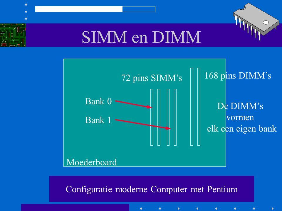 SIMM en DIMM Pentium processor De 168 pins DIMM is verkrijgbaar tot 256 Mbyte! 64 bits databus 168 pins DIMM