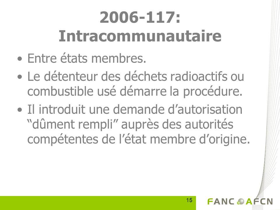 15 2006-117: Intracommunautaire Entre états membres.