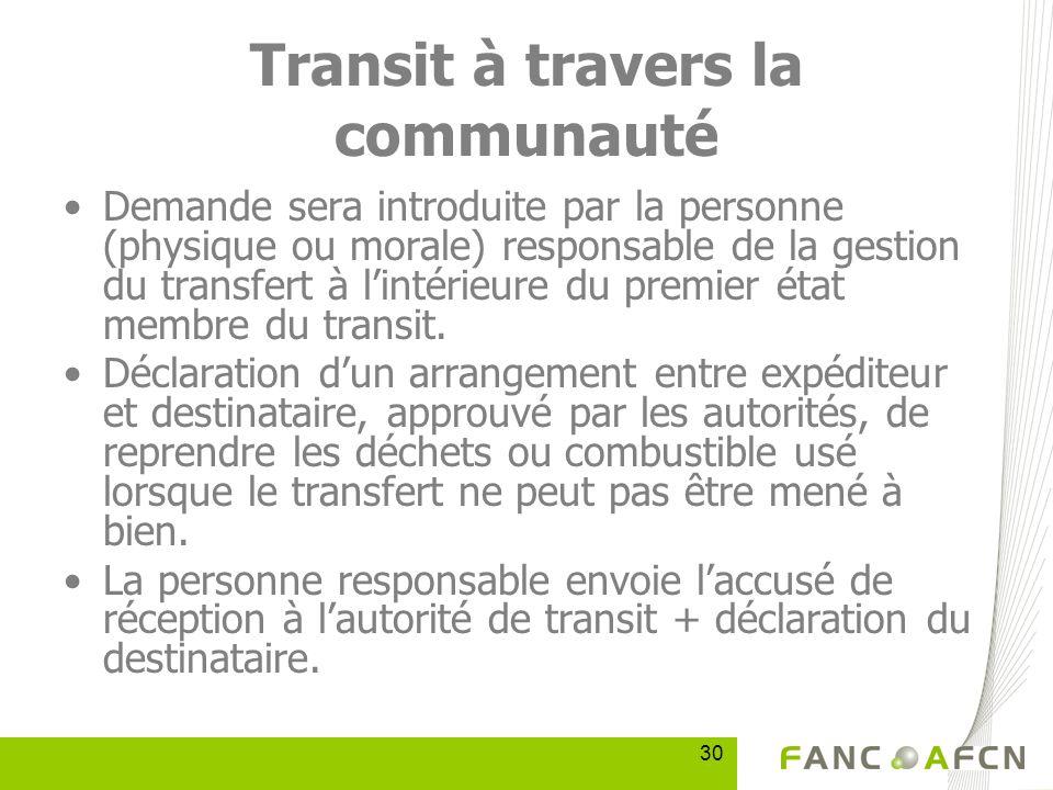 30 Transit à travers la communauté Demande sera introduite par la personne (physique ou morale) responsable de la gestion du transfert à lintérieure du premier état membre du transit.