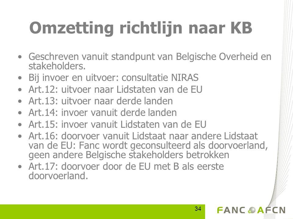 34 Omzetting richtlijn naar KB Geschreven vanuit standpunt van Belgische Overheid en stakeholders.
